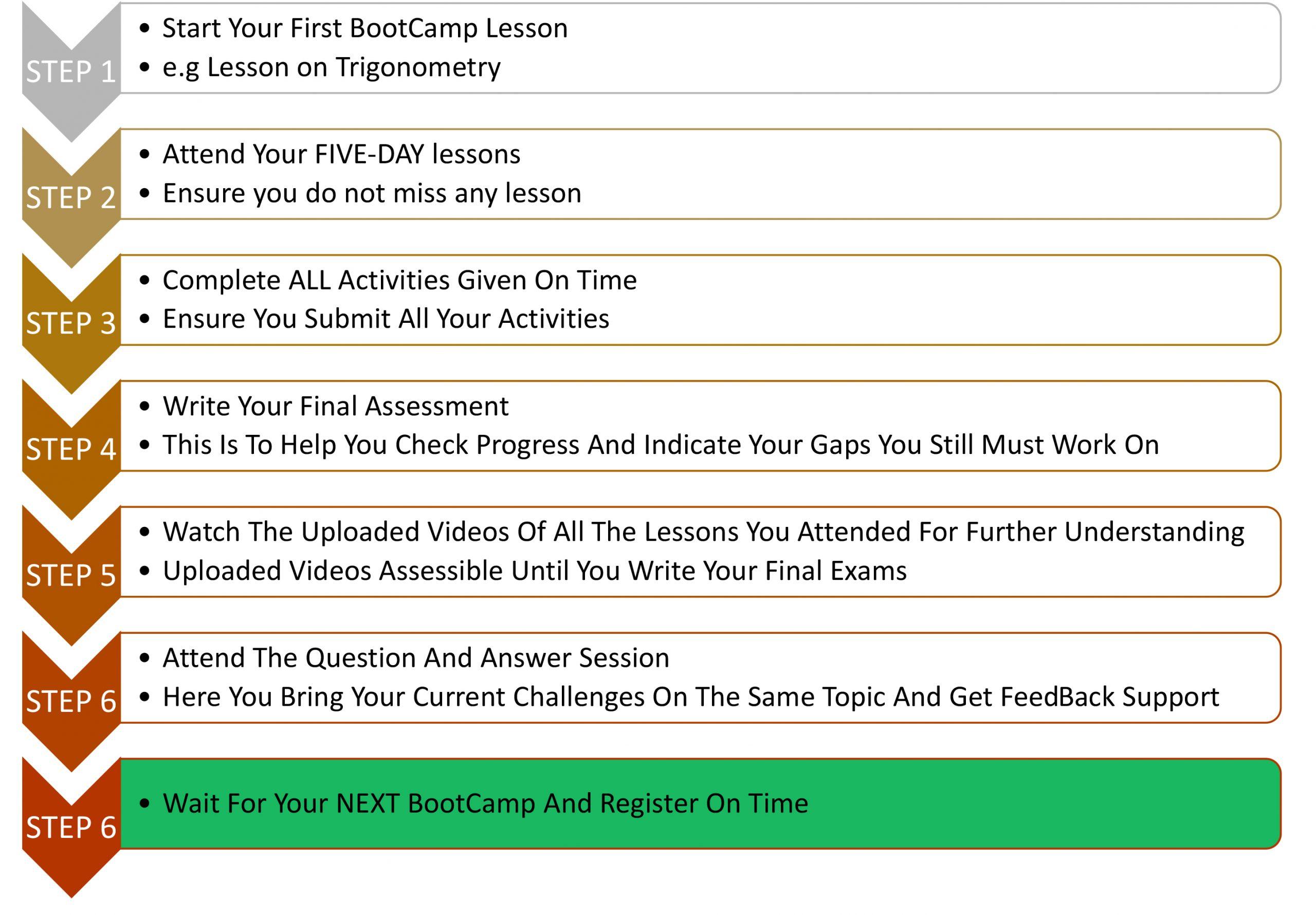 BootCamp Classes
